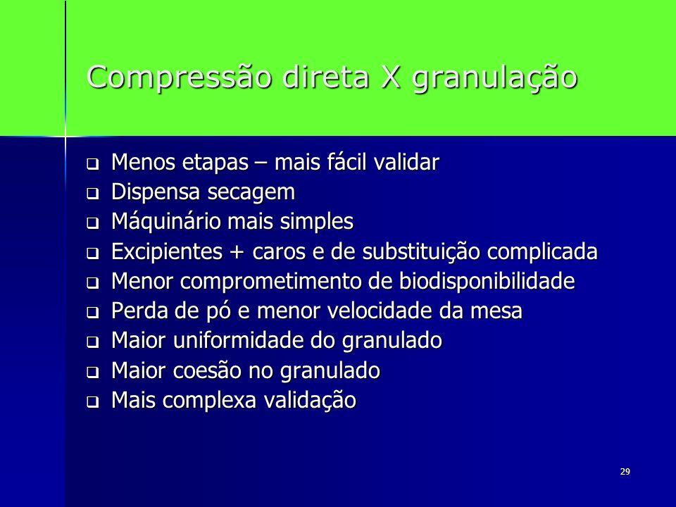 29 Compressão direta X granulação Menos etapas – mais fácil validar Menos etapas – mais fácil validar Dispensa secagem Dispensa secagem Máquinário mai