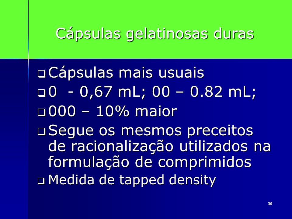 30 Cápsulas gelatinosas duras Cápsulas mais usuais Cápsulas mais usuais 0 - 0,67 mL; 00 – 0.82 mL; 0 - 0,67 mL; 00 – 0.82 mL; 000 – 10% maior 000 – 10