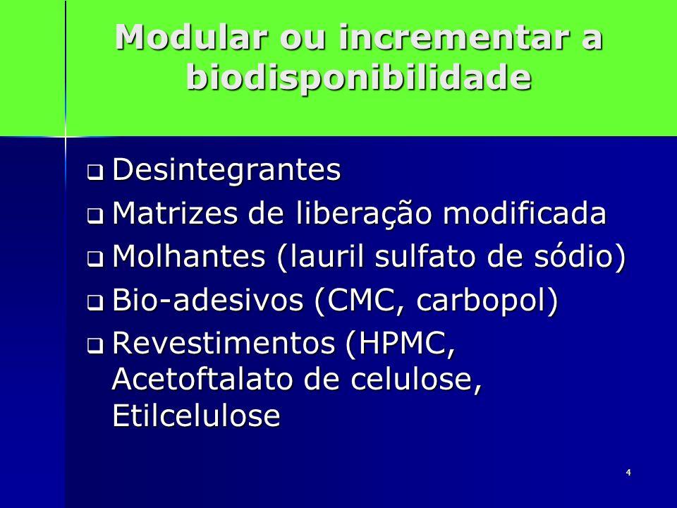 4 Modular ou incrementar a biodisponibilidade Desintegrantes Desintegrantes Matrizes de liberação modificada Matrizes de liberação modificada Molhante