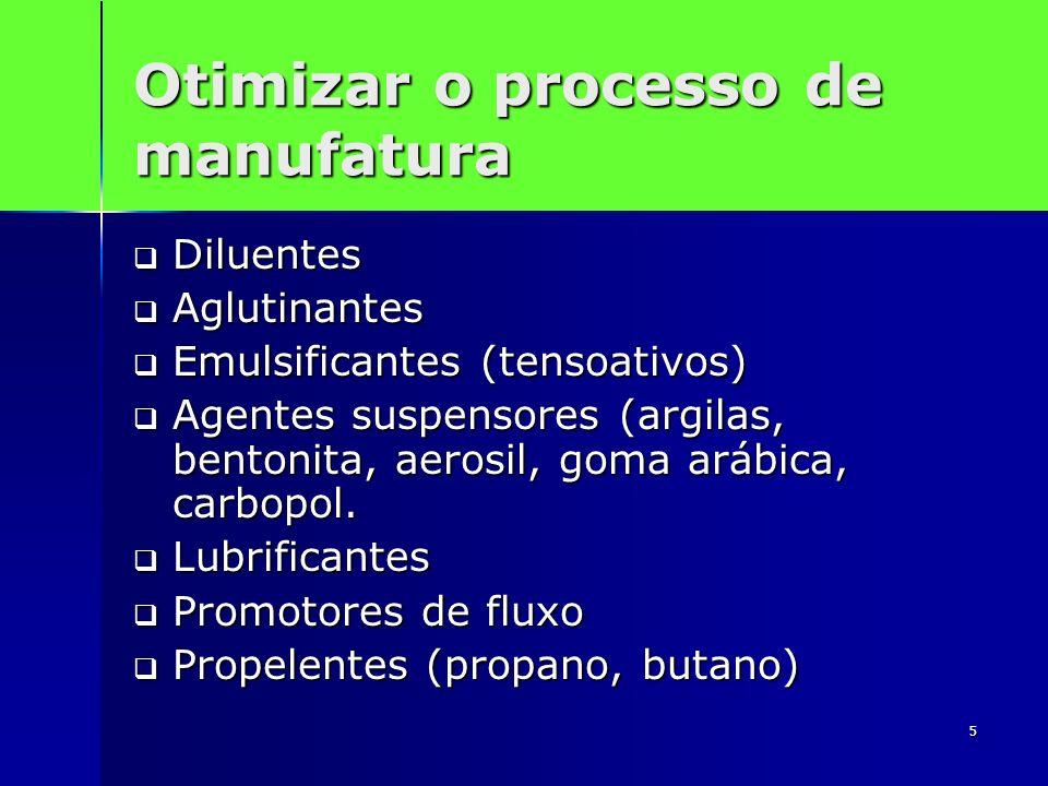 5 Otimizar o processo de manufatura Diluentes Diluentes Aglutinantes Aglutinantes Emulsificantes (tensoativos) Emulsificantes (tensoativos) Agentes su
