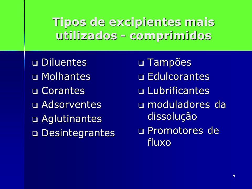 10 Diluentes Solúveis Solúveis lactose, sacarose (oxidação – reação de maillard), manitol e derivados - lactitol, o isomalt lactose, sacarose (oxidação – reação de maillard), manitol e derivados - lactitol, o isomalt Insolúveis Insolúveis Amido, a celulose microcristalina (avicel) e o fosfato de cálcio Amido, a celulose microcristalina (avicel) e o fosfato de cálcio Dosagem insuficiente + melhorar propriedades (compressão direta) Dosagem insuficiente + melhorar propriedades (compressão direta) 4.5 a 12.5mm (120 – 700mg) 4.5 a 12.5mm (120 – 700mg)