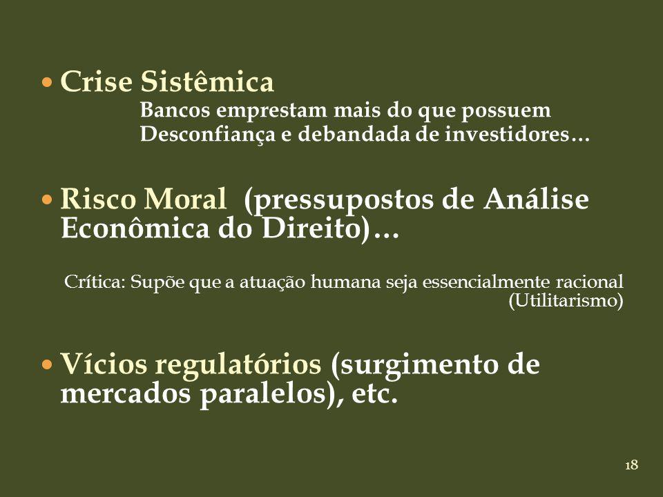18 Crise Sistêmica Bancos emprestam mais do que possuem Desconfiança e debandada de investidores… Risco Moral (pressupostos de Análise Econômica do Di