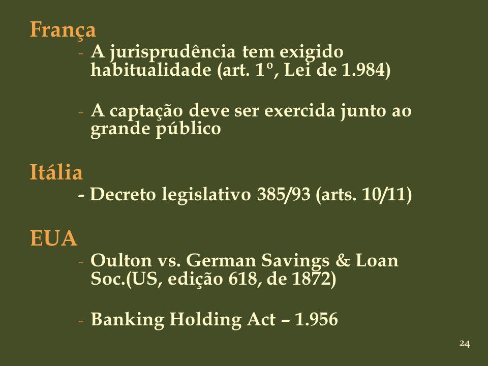 24 França - A jurisprudência tem exigido habitualidade (art. 1º, Lei de 1.984) - A captação deve ser exercida junto ao grande público Itália - Decreto