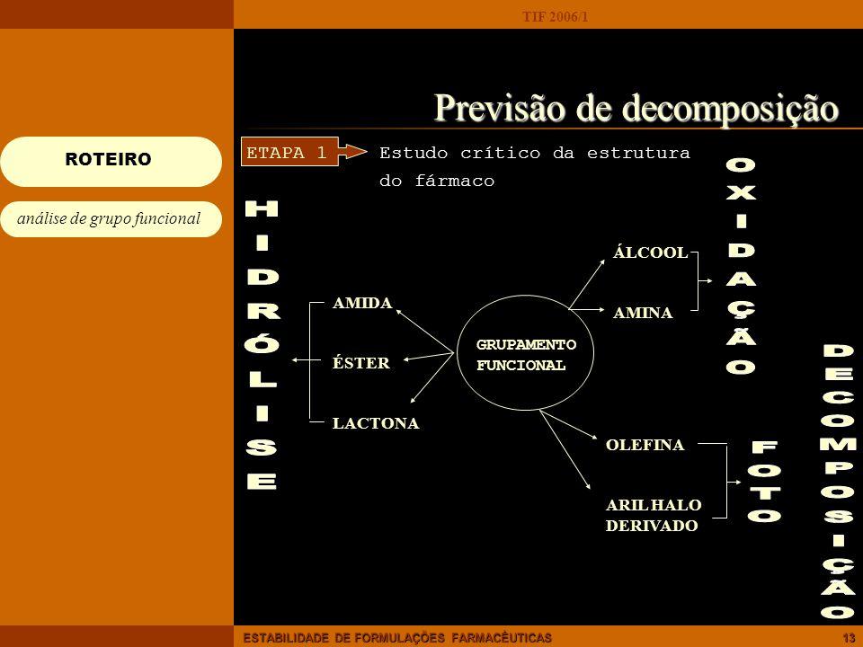 TIF 2006/1 ESTABILIDADE DE FORMULAÇÕES FARMACÊUTICAS13 Previsão de decomposição ETAPA 1 Estudo crítico da estrutura do fármaco ROTEIRO GRUPAMENTO FUNC