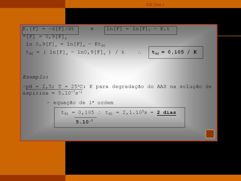 TIF 2006/1 ESTABILIDADE DE FORMULAÇÕES FARMACÊUTICAS19 K.[F] = -d[F]/dt ln[F] = ln[F] 0 – K.t *[F] = 0,9[F] o ln 0,9[F] o = ln[F] o – Kt 90 t 90 = ( l