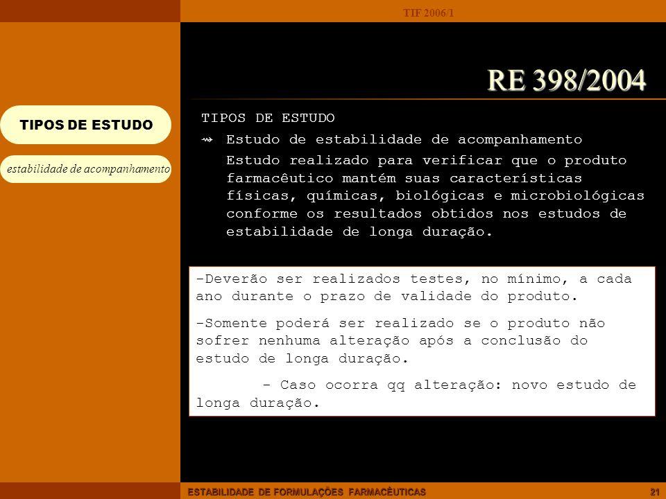 TIF 2006/1 ESTABILIDADE DE FORMULAÇÕES FARMACÊUTICAS21 TIPOS DE ESTUDO Estudo de estabilidade de acompanhamento Estudo realizado para verificar que o
