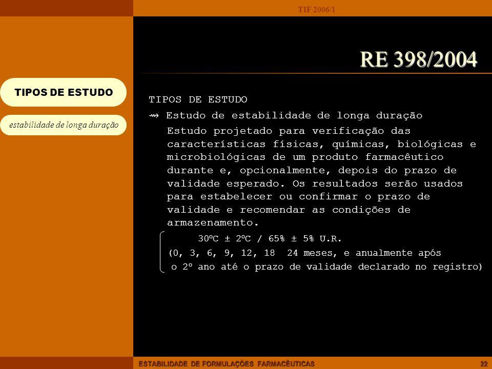 TIF 2006/1 ESTABILIDADE DE FORMULAÇÕES FARMACÊUTICAS22 TIPOS DE ESTUDO Estudo de estabilidade de longa duração Estudo projetado para verificação das c