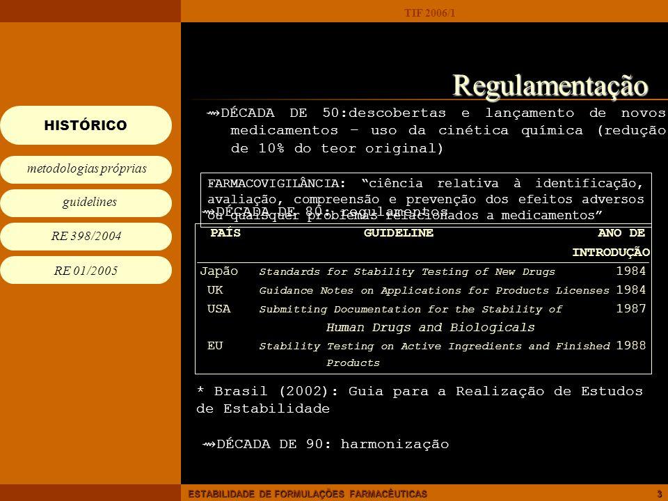 TIF 2006/1 ESTABILIDADE DE FORMULAÇÕES FARMACÊUTICAS3 Regulamentação DÉCADA DE 50:descobertas e lançamento de novos medicamentos – uso da cinética quí