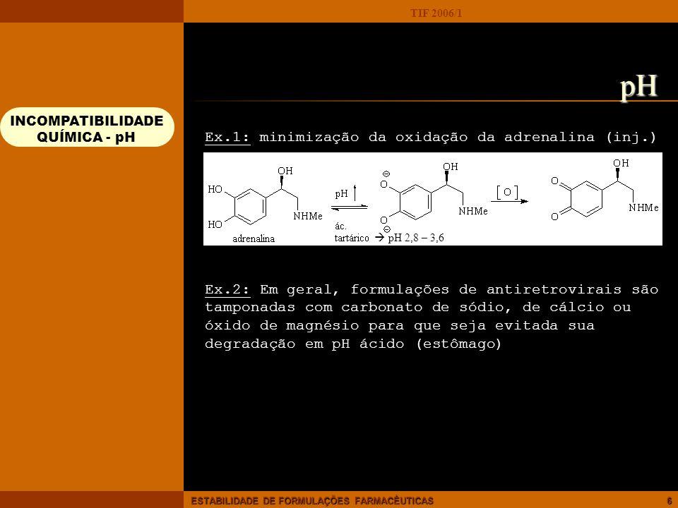 TIF 2006/1 ESTABILIDADE DE FORMULAÇÕES FARMACÊUTICAS6 pH Ex.1: minimização da oxidação da adrenalina (inj.) INCOMPATIBILIDADE QUÍMICA - pH pH 2,8 – 3,