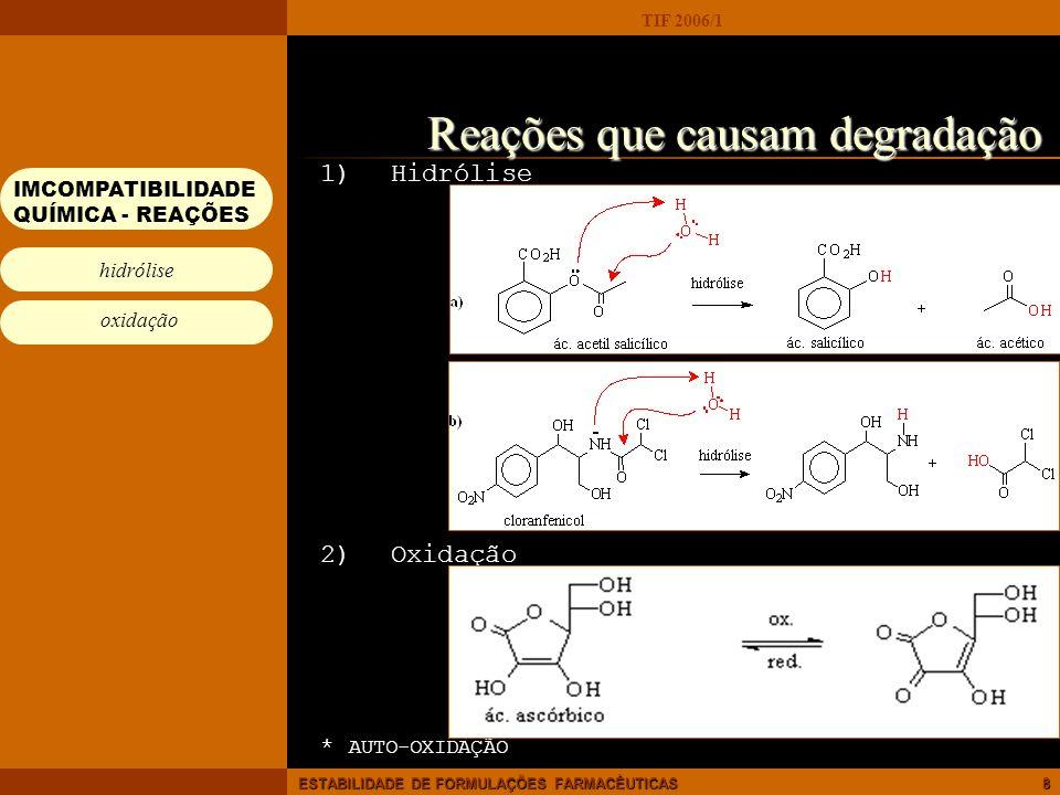 TIF 2006/1 ESTABILIDADE DE FORMULAÇÕES FARMACÊUTICAS8 Reações que causam degradação 1)Hidrólise 2)Oxidação * AUTO-OXIDAÇÃO IMCOMPATIBILIDADE QUÍMICA -