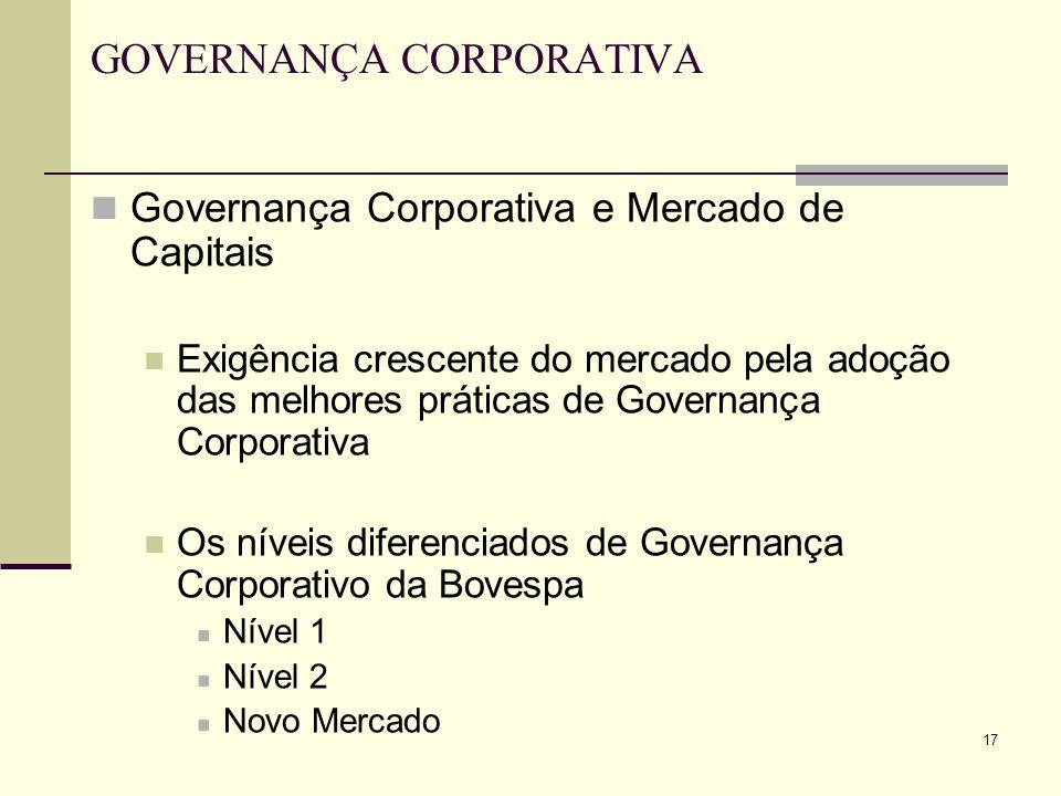 17 GOVERNANÇA CORPORATIVA Governança Corporativa e Mercado de Capitais Exigência crescente do mercado pela adoção das melhores práticas de Governança