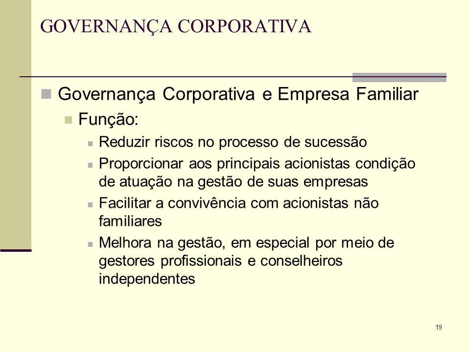 19 GOVERNANÇA CORPORATIVA Governança Corporativa e Empresa Familiar Função: Reduzir riscos no processo de sucessão Proporcionar aos principais acionis