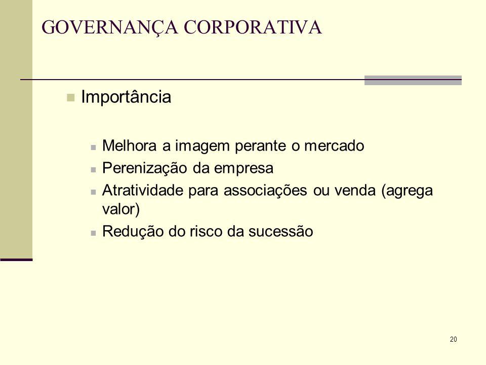 20 GOVERNANÇA CORPORATIVA Importância Melhora a imagem perante o mercado Perenização da empresa Atratividade para associações ou venda (agrega valor)