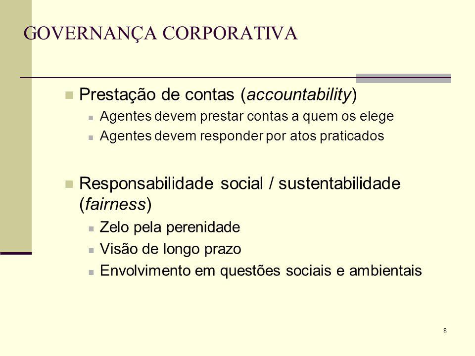 8 GOVERNANÇA CORPORATIVA Prestação de contas (accountability) Agentes devem prestar contas a quem os elege Agentes devem responder por atos praticados
