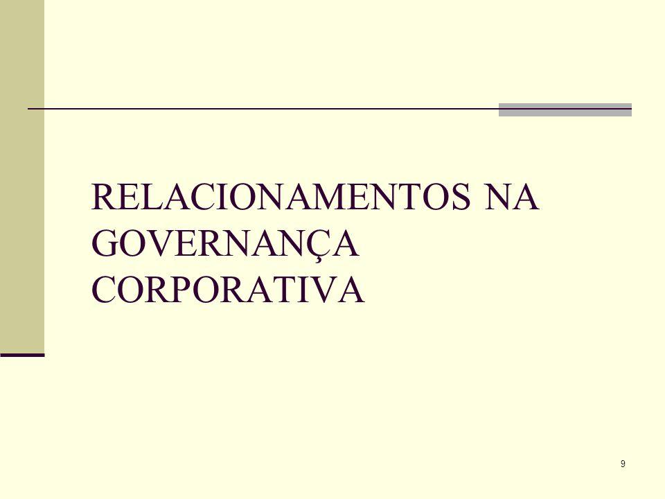 RELACIONAMENTOS NA GOVERNANÇA CORPORATIVA 9