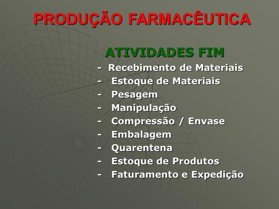ATIVIDADES FIM ATIVIDADES FIM - Recebimento de Materiais - Recebimento de Materiais - Estoque de Materiais - Estoque de Materiais - Pesagem - Pesagem
