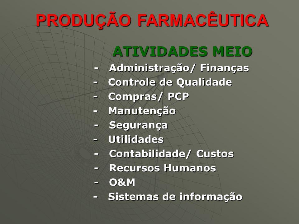 ATIVIDADES MEIO ATIVIDADES MEIO - Administração/ Finanças - Administração/ Finanças - Controle de Qualidade - Controle de Qualidade - Compras/ PCP - C
