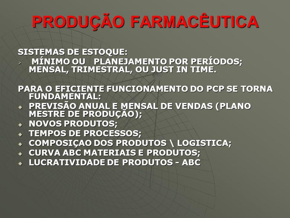 PRODUÇÃO FARMACÊUTICA SISTEMAS DE ESTOQUE: MÍNIMO OU PLANEJAMENTO POR PERÍODOS; MENSAL, TRIMESTRAL, OU JUST IN TIME. MÍNIMO OU PLANEJAMENTO POR PERÍOD