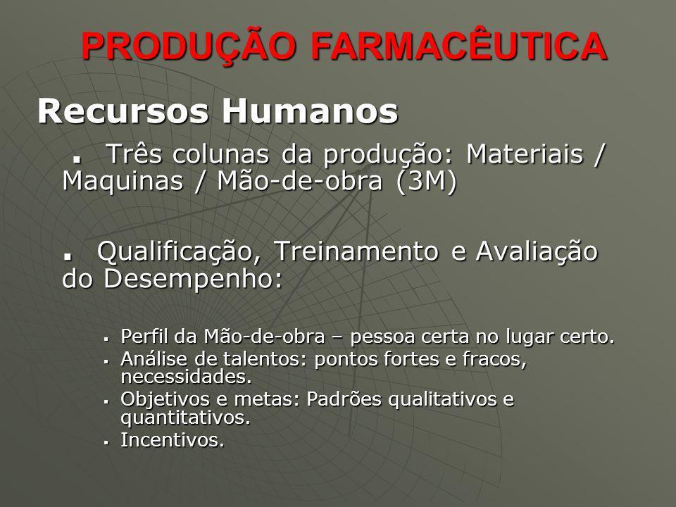 Recursos Humanos. Três colunas da produção: Materiais / Maquinas / Mão-de-obra (3M). Três colunas da produção: Materiais / Maquinas / Mão-de-obra (3M)