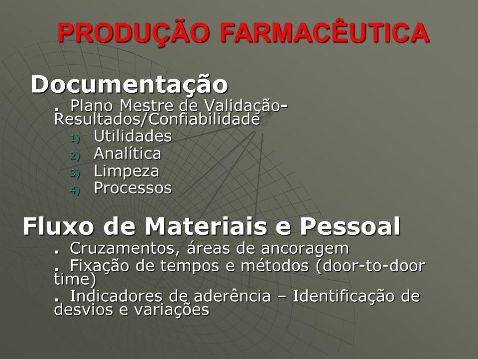 Documentação Documentação. Plano Mestre de Validação- Resultados/Confiabilidade 1) Utilidades 2) Analítica 3) Limpeza 4) Processos Fluxo de Materiais