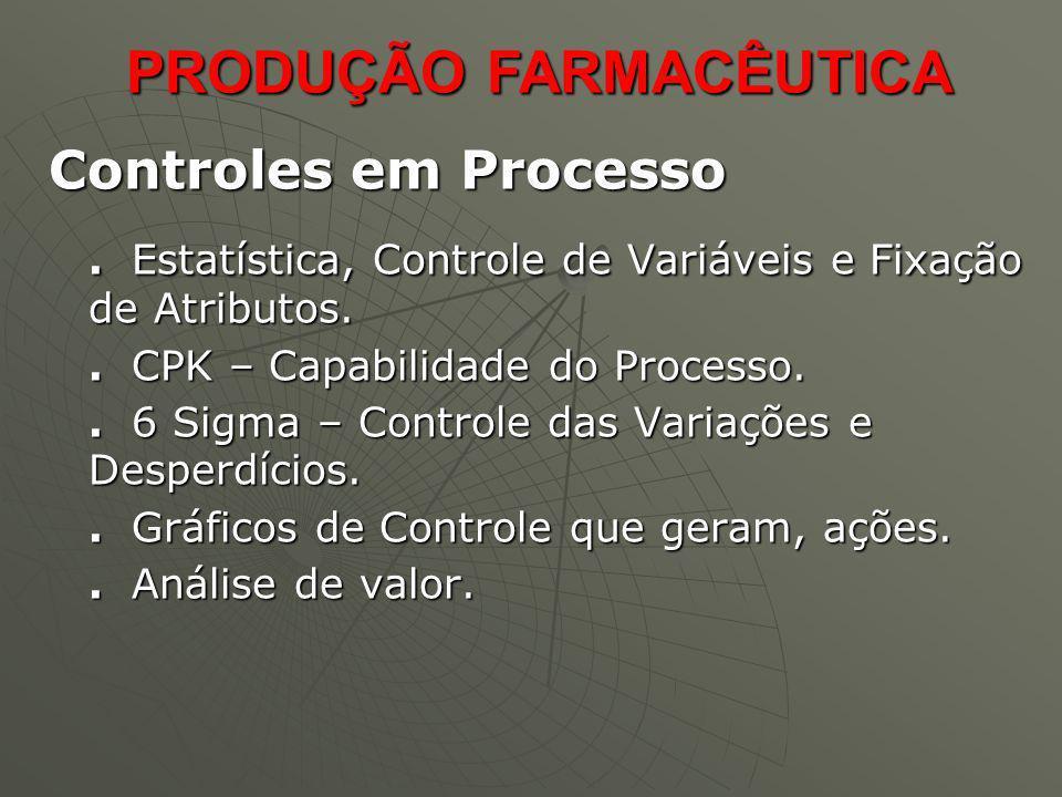 Controles em Processo. Estatística, Controle de Variáveis e Fixação de Atributos.. CPK – Capabilidade do Processo.. 6 Sigma – Controle das Variações e