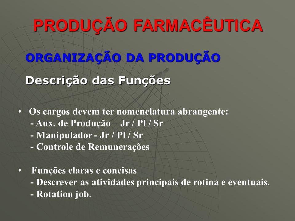 ORGANIZAÇÃO DA PRODUÇÃO Descrição das Funções PRODUÇÃO FARMACÊUTICA Os cargos devem ter nomenclatura abrangente: - Aux. de Produção – Jr / Pl / Sr - M