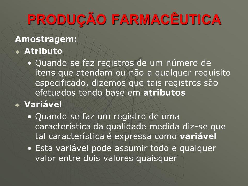 PRODUÇÃO FARMACÊUTICA Amostragem: Atributo Quando se faz registros de um número de itens que atendam ou não a qualquer requisito especificado, dizemos