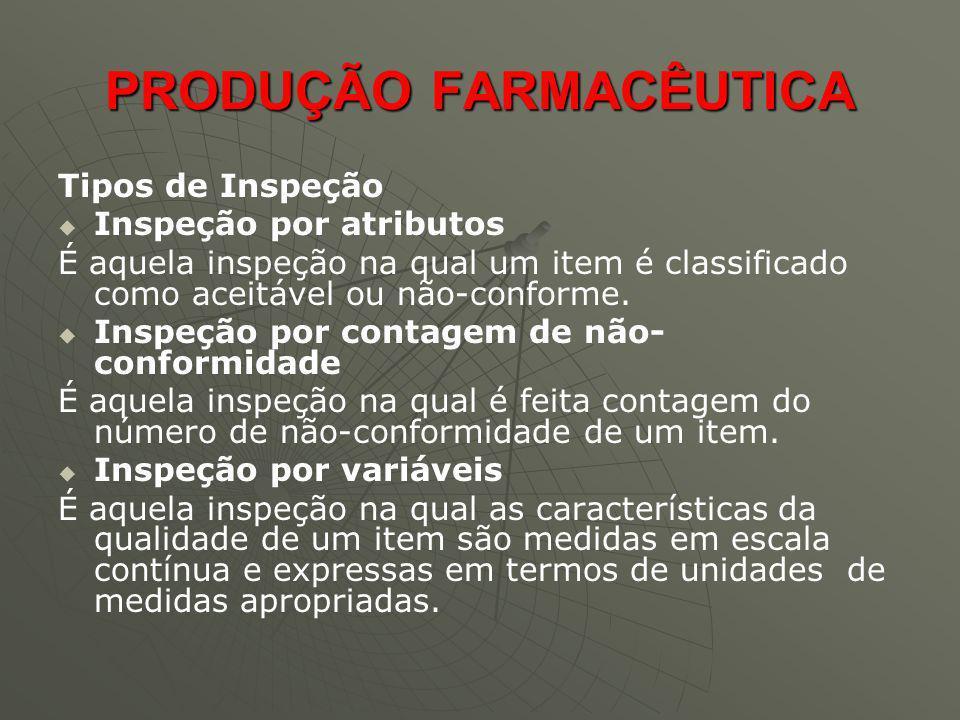 PRODUÇÃO FARMACÊUTICA Tipos de Inspeção Inspeção por atributos É aquela inspeção na qual um item é classificado como aceitável ou não-conforme. Inspeç