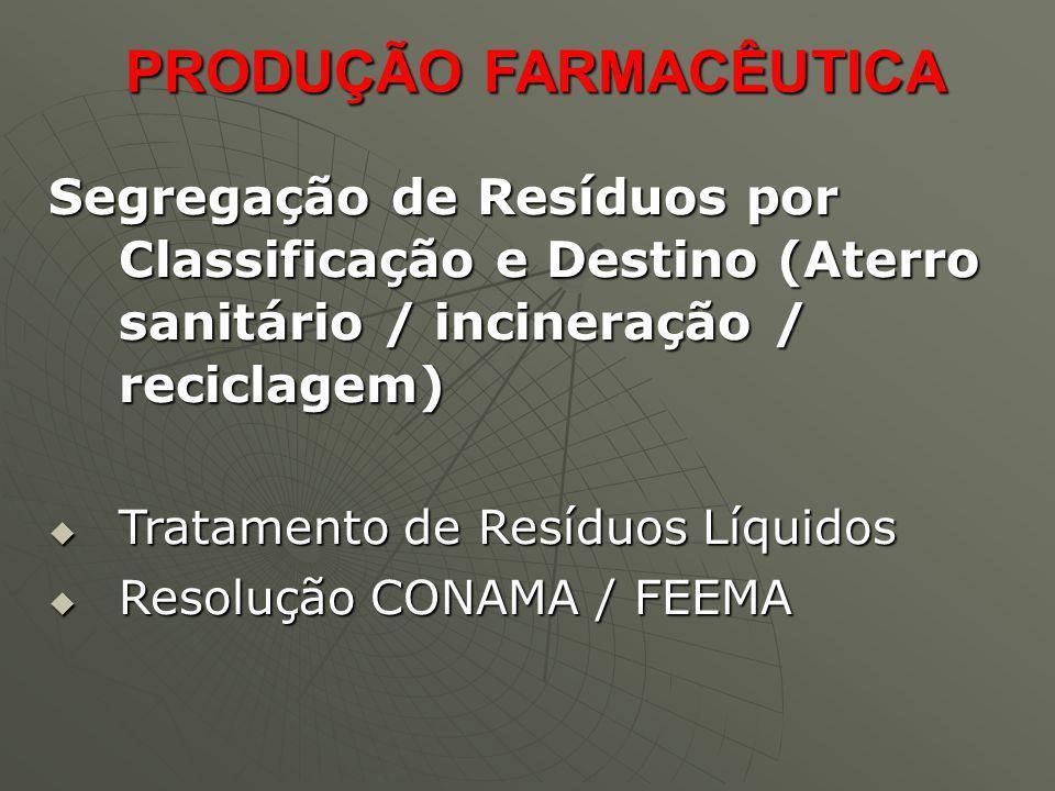 PRODUÇÃO FARMACÊUTICA PRODUÇÃO FARMACÊUTICA Segregação de Resíduos por Classificação e Destino (Aterro sanitário / incineração / reciclagem) Tratament