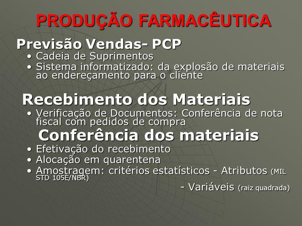 Previsão Vendas- PCP Previsão Vendas- PCP Cadeia de SuprimentosCadeia de Suprimentos Sistema informatizado: da explosão de materiais ao endereçamento