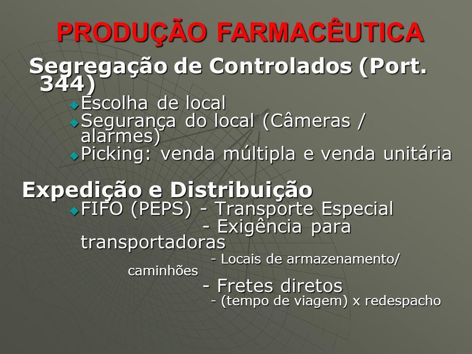 Segregação de Controlados (Port. 344) Segregação de Controlados (Port. 344) Escolha de local Escolha de local Segurança do local (Câmeras / alarmes) S