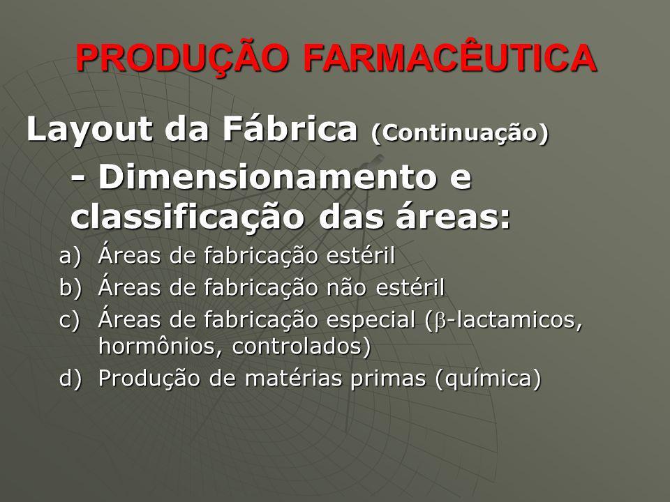 PRODUÇÃO FARMACÊUTICA Layout da Fábrica (Continuação) - Dimensionamento e classificação das áreas: a)Áreas de fabricação estéril b)Áreas de fabricação