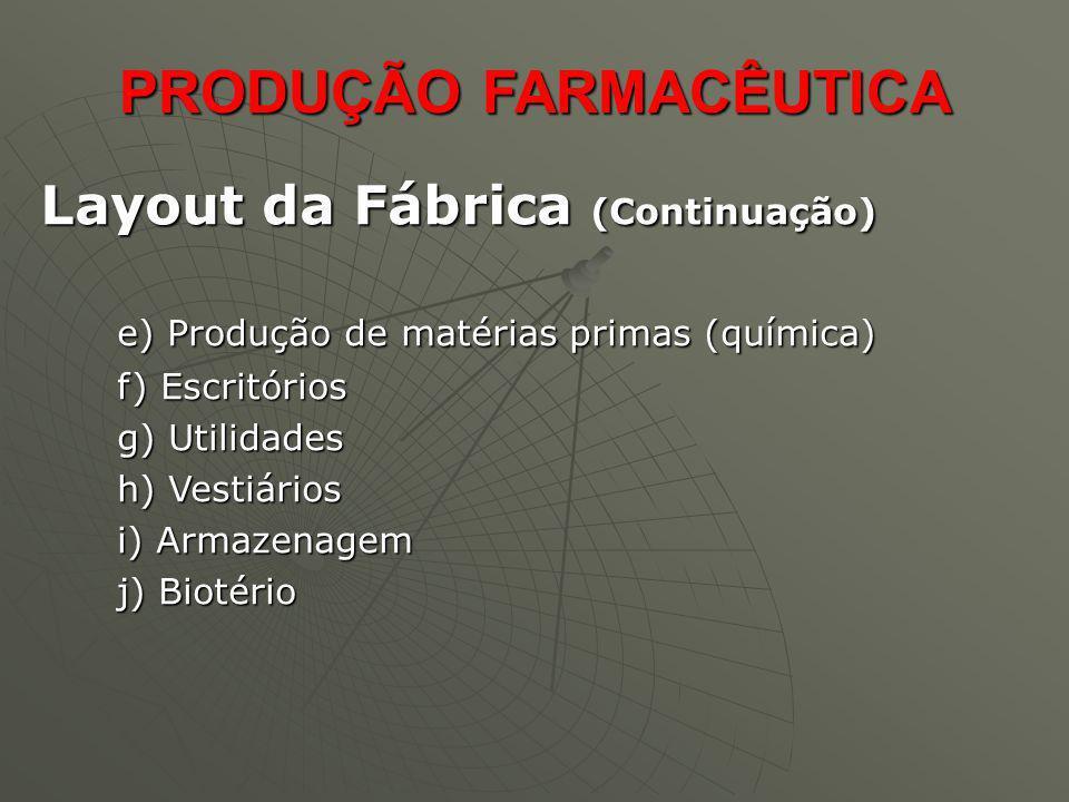PRODUÇÃO FARMACÊUTICA Layout da Fábrica (Continuação) e) Produção de matérias primas (química) f) Escritórios g) Utilidades h) Vestiários i) Armazenag