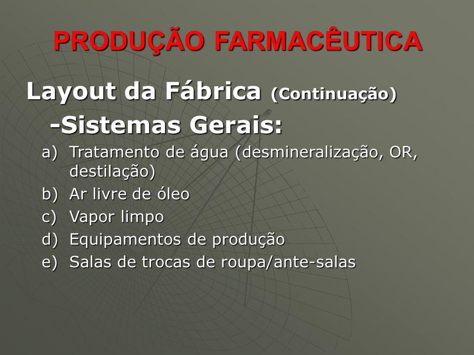 Layout da Fábrica (Continuação) Layout da Fábrica (Continuação) -Sistemas Gerais: a)Tratamento de água (desmineralização, OR, destilação) b)Ar livre d