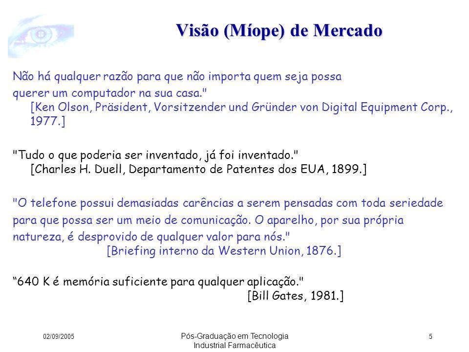 02/09/2005 Pós-Graduação em Tecnologia Industrial Farmacêutica 56 Inteligência Competitiva no Mercado