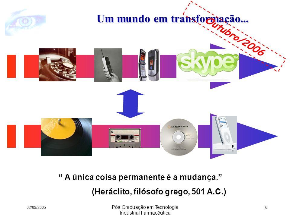 02/09/2005 Pós-Graduação em Tecnologia Industrial Farmacêutica 107 FCS – Formas de Disseminação Momento exato: antes pode ser ignorada ou perdida, depois já vai ser tarde.