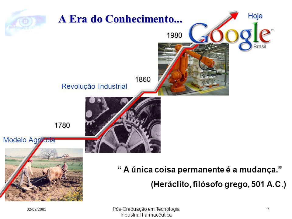02/09/2005 Pós-Graduação em Tecnologia Industrial Farmacêutica 8 GOOGLE: AÇÕES ENCOSTAM NOS US$ 400 05/11/2005 Jornal: Globo GOOGLE INAUGURA SERVIÇO DE LIVRO ONLINE 04/11/2005 Jornal:Globo Ações do Google atingem recorde e superam US$ 400 GOOGLE LANÇA SOFTWARE PARA CONTROLAR PUBLICIDADE ONLINE 15/11/2005 Google venderá videos e aplicativos online 05/01/2006 Lucro líquido do Google sobe 82%, mas desaponta Wall Street e ações caem Google lança Gmail com chat 07/02/2006 Google e Nike criam comunidade virtual para amantes de futebol 21/03/2006 Google compra site de vídeo YouTube por US$ 1,65 bi 10/10/2006 Jornal: O Globo Valor da Marca Google é maior do que GE, Microsoft e Coca-Cola 24/04/07 DCI Gphone – Celular do Google pode chegar ao mercado ainda em Setembro 29/08/07 O Globo O Caso e o valor do conteúdo Inovações Google: Google Earth, ORKUT, Picasa, Schoolar, Gmail, Blogger, Wikipedia