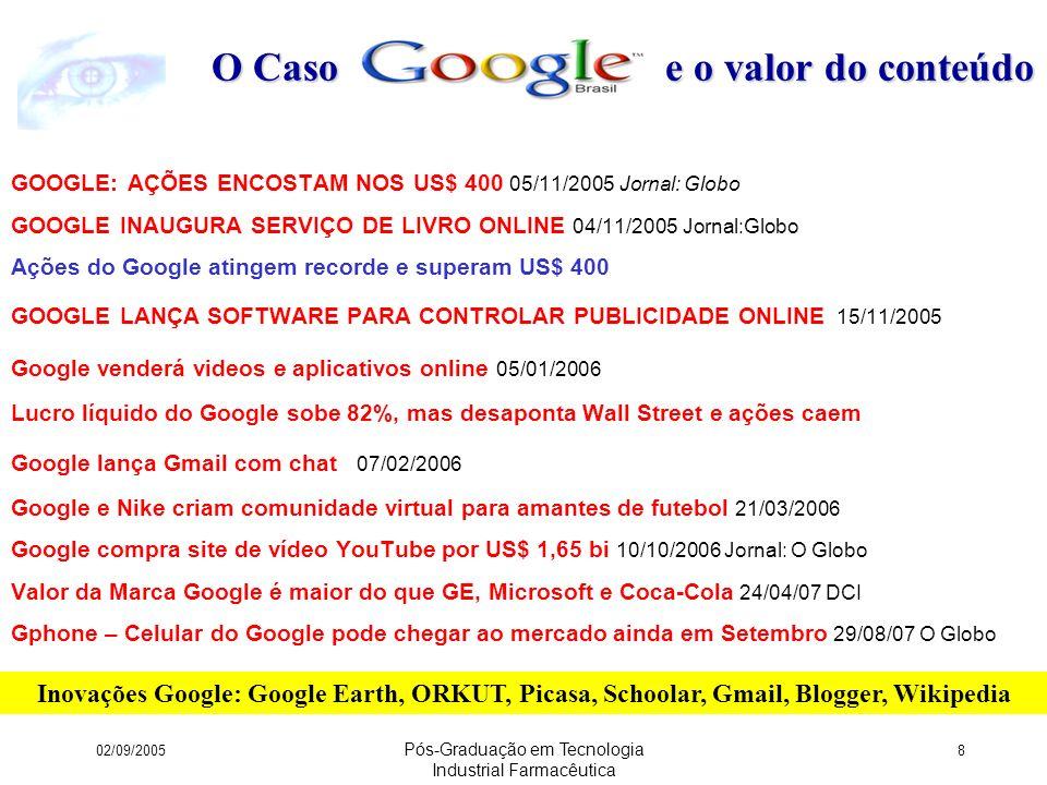 02/09/2005 Pós-Graduação em Tecnologia Industrial Farmacêutica 19 Competitividade Verde e Amarela 2003: Aché adquire operação brasileira da ASTA Médica (ALE); 2005: Medicamento nacional (Acheflan – Cordia verbepacea) / aquisição da Biosintética Farmacêutica (BRA); 2005: Eurofarma (BRA) + Biolab (BRA) Incremetha PD&I (R$ 77 Mi/ano em pesquisa); 2006: Grupo EMS-Sigma Pharma (BRA) nova aquisição no segmento famacêutico US$ 700 Mi participação: BNDES; 2006: Biolab (BRA) capta US$ 45,5 Mi junto ao BNDES para pesquisa em 13 medicamentos; 2006: ALANAC discute crescimento e planejamento estratégico setorial...