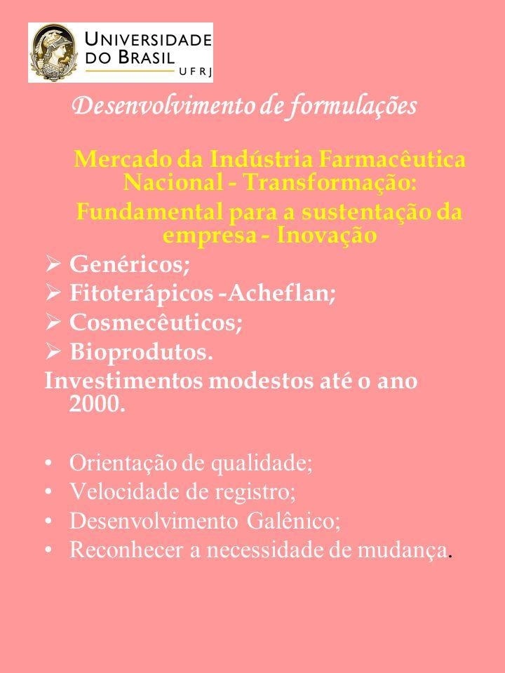 Desenvolvimento de formulações Mercado da Indústria Farmacêutica Nacional - Transformação: Fundamental para a sustentação da empresa - Inovação Genéricos; Fitoterápicos -Acheflan; Cosmecêuticos; Bioprodutos.