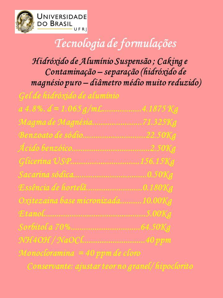 Tecnologia de formulações Hidróxido de Alumínio Suspensão ; Caking e Contaminação – separação (hidróxido de magnésio puro – diâmetro médio muito reduzido) Gel de hidróxido de alumínio a 4.8%.