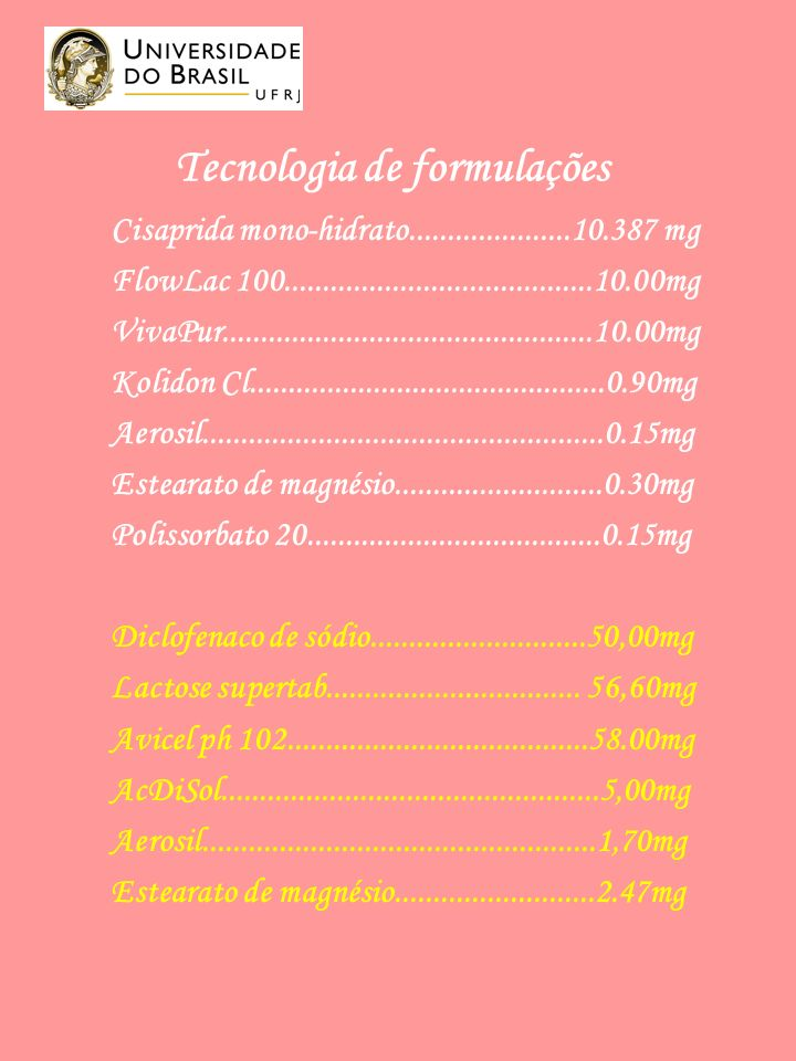 Tecnologia de formulações Cisaprida mono-hidrato.....................10.387 mg FlowLac 100........................................10.00mg VivaPur................................................10.00mg Kolidon Cl..............................................0.90mg Aerosil....................................................0.15mg Estearato de magnésio...........................0.30mg Polissorbato 20......................................0.15mg Diclofenaco de sódio............................50,00mg Lactose supertab.................................