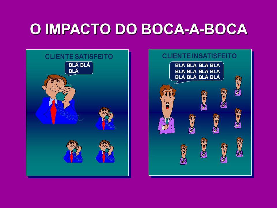 O IMPACTO DO BOCA-A-BOCA CLIENTE SATISFEITO BLÁ BLÁ BLÁ CLIENTE INSATISFEITO BLÁ BLÁ BLÁ BLÁ BLÁ BLÁ