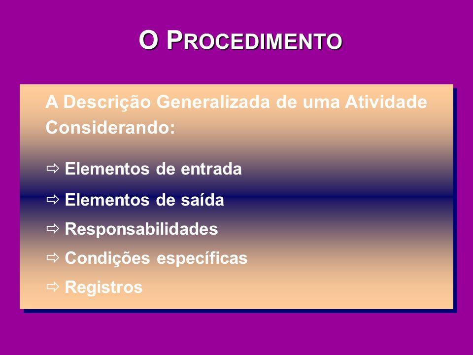 O P ROCEDIMENTO A Descrição Generalizada de uma Atividade Considerando: Elementos de entrada Elementos de saída Responsabilidades Condições específica