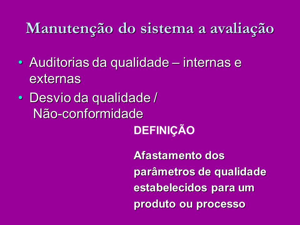 Manutenção do sistema a avaliação Auditorias da qualidade – internas e externasAuditorias da qualidade – internas e externas Desvio da qualidade / Não