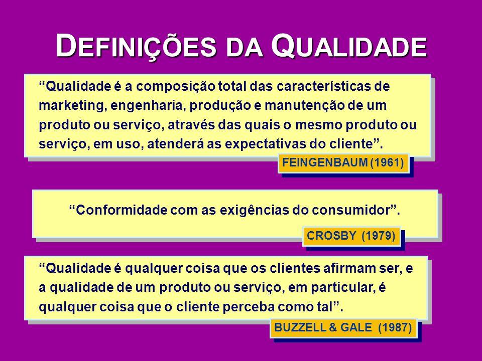 D EFINIÇÕES DA Q UALIDADE Qualidade é a composição total das características de marketing, engenharia, produção e manutenção de um produto ou serviço,