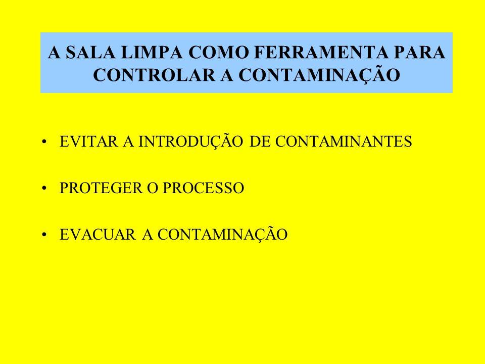 A SALA LIMPA COMO FERRAMENTA PARA CONTROLAR A CONTAMINAÇÃO EVITAR A INTRODUÇÃO DE CONTAMINANTES PROTEGER O PROCESSO EVACUAR A CONTAMINAÇÃO