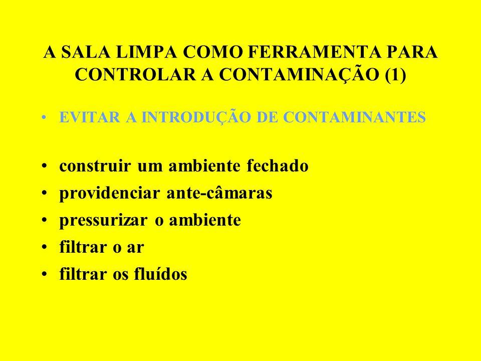A SALA LIMPA COMO FERRAMENTA PARA CONTROLAR A CONTAMINAÇÃO (1) EVITAR A INTRODUÇÃO DE CONTAMINANTES construir um ambiente fechado providenciar ante-câ
