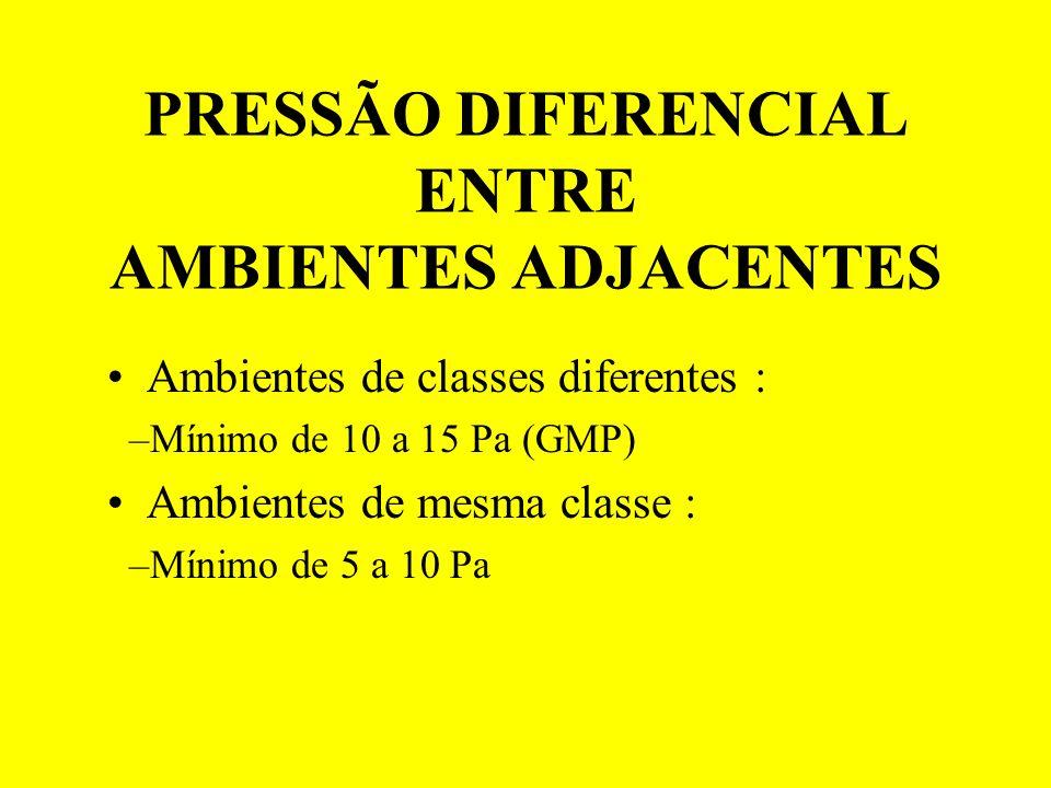 PRESSÃO DIFERENCIAL ENTRE AMBIENTES ADJACENTES Ambientes de classes diferentes : –Mínimo de 10 a 15 Pa (GMP) Ambientes de mesma classe : –Mínimo de 5