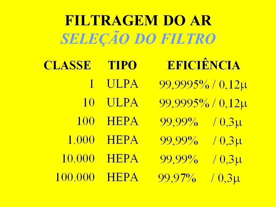 FILTRAGEM DO AR SELEÇÃO DO FILTRO