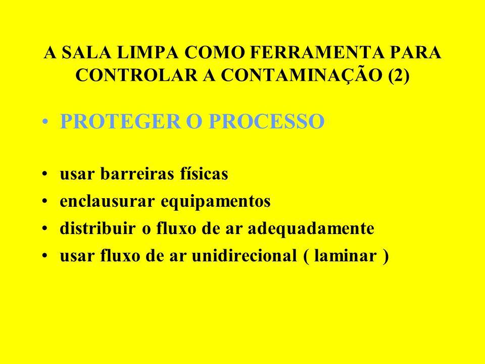 A SALA LIMPA COMO FERRAMENTA PARA CONTROLAR A CONTAMINAÇÃO (2) PROTEGER O PROCESSO usar barreiras físicas enclausurar equipamentos distribuir o fluxo